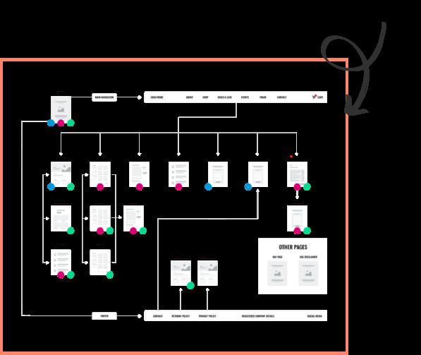 kentcider-website-structure